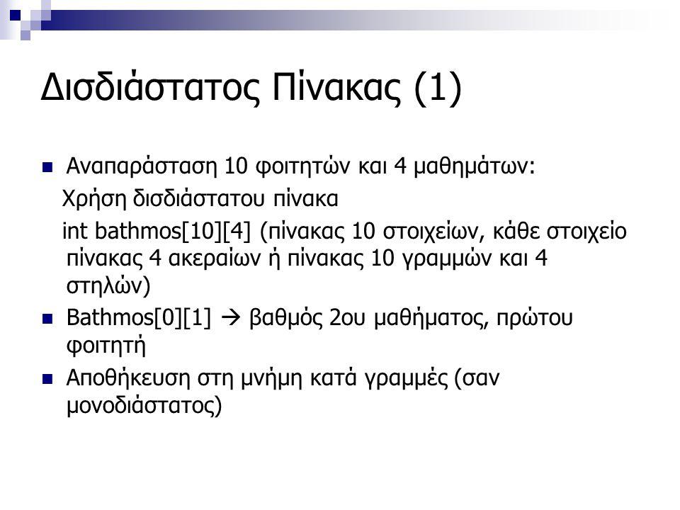 Δισδιάστατος Πίνακας (1)  Αναπαράσταση 10 φοιτητών και 4 μαθημάτων: Χρήση δισδιάστατου πίνακα int bathmos[10][4] (πίνακας 10 στοιχείων, κάθε στοιχείο