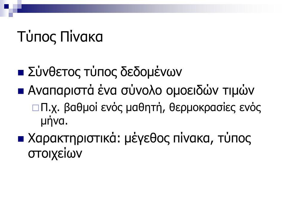 Δήλωση Πινάκων  τύπος όνομα_πίνακα[μέγεθος]  int pinakas[10];  πίνακας ακεραίων με 10 θέσεις  το μέγεθος του πίνακα είναι μια σταθερά που μπορεί να οριστεί και με την #define  το μέγεθος του πίνακα δεν μπορεί να είναι η τιμή μιας μεταβλητής pinakas 0123456789