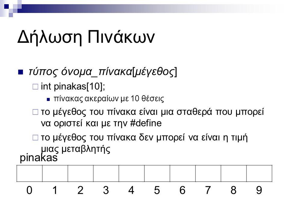 Δήλωση Πινάκων  τύπος όνομα_πίνακα[μέγεθος]  int pinakas[10];  πίνακας ακεραίων με 10 θέσεις  το μέγεθος του πίνακα είναι μια σταθερά που μπορεί ν