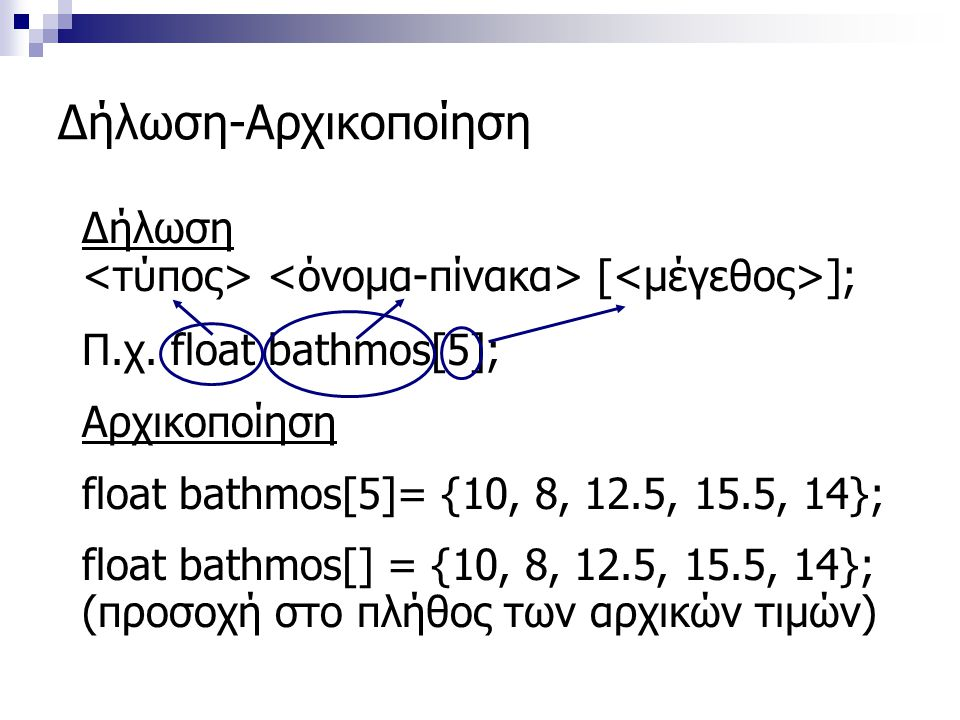 Δήλωση-Αρχικοποίηση Δήλωση [ ]; Π.χ. float bathmos[5]; Αρχικοποίηση float bathmos[5]= {10, 8, 12.5, 15.5, 14}; float bathmos[] = {10, 8, 12.5, 15.5, 1