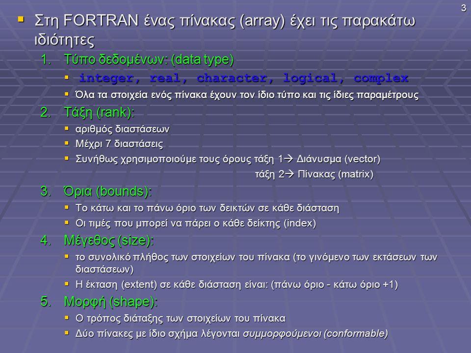  Στη FORTRAN ένας πίνακας (array) έχει τις παρακάτω ιδιότητες 1.Τύπο δεδομένων: (data type)  integer, real, character, logical, complex  Όλα τα στο