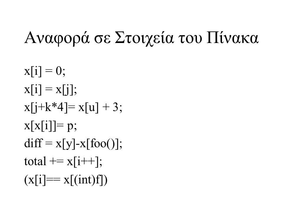 Αναφορά σε Στοιχεία του Πίνακα x[i] = 0; x[i] = x[j]; x[j+k*4]= x[u] + 3; x[x[i]]= p; diff = x[y]-x[foo()]; total += x[i++]; (x[i]== x[(int)f])