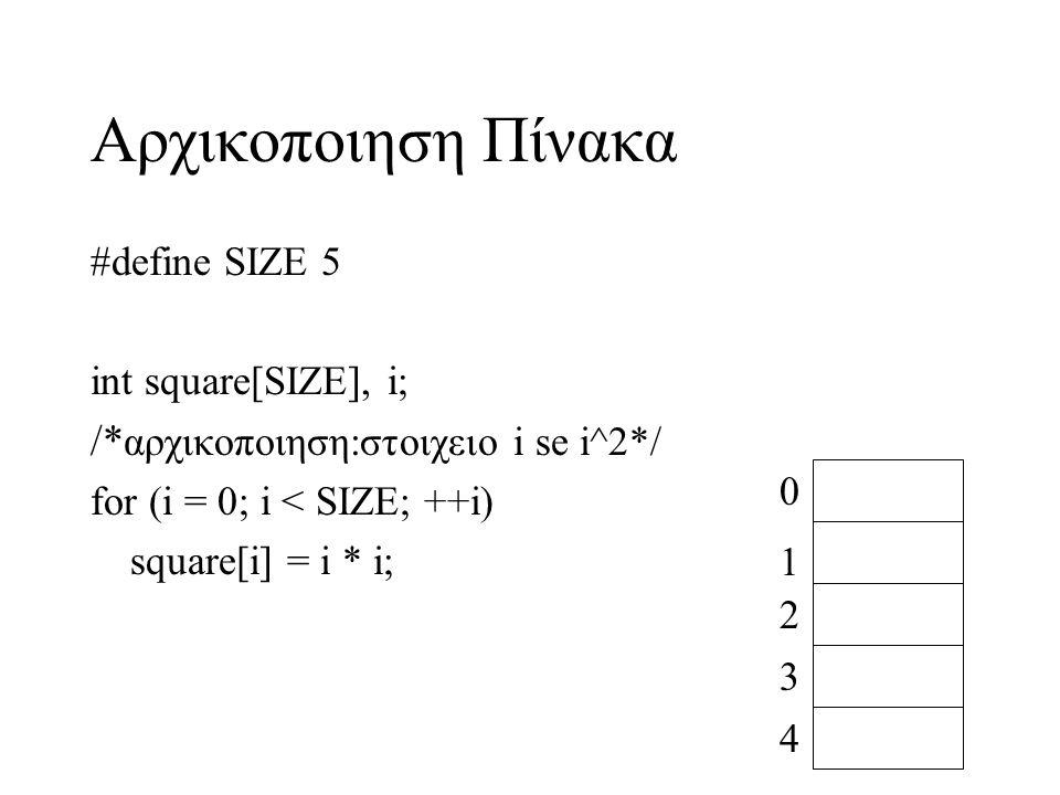 Αρχικοποιηση Πίνακα #define SIZE 5 int square[SIZE], i; /* αρχικοποιηση:στοιχειο i se i^2*/ for (i = 0; i < SIZE; ++i) square[i] = i * i; 0 1 2 3 4