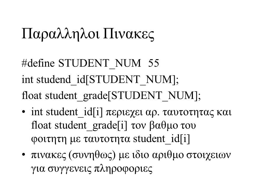 Παραλληλοι Πινακες #define STUDENT_NUM55 int studend_id[STUDENT_NUM]; float student_grade[STUDENT_NUM]; •int student_id[i] περιεχει αρ. ταυτοτητας και