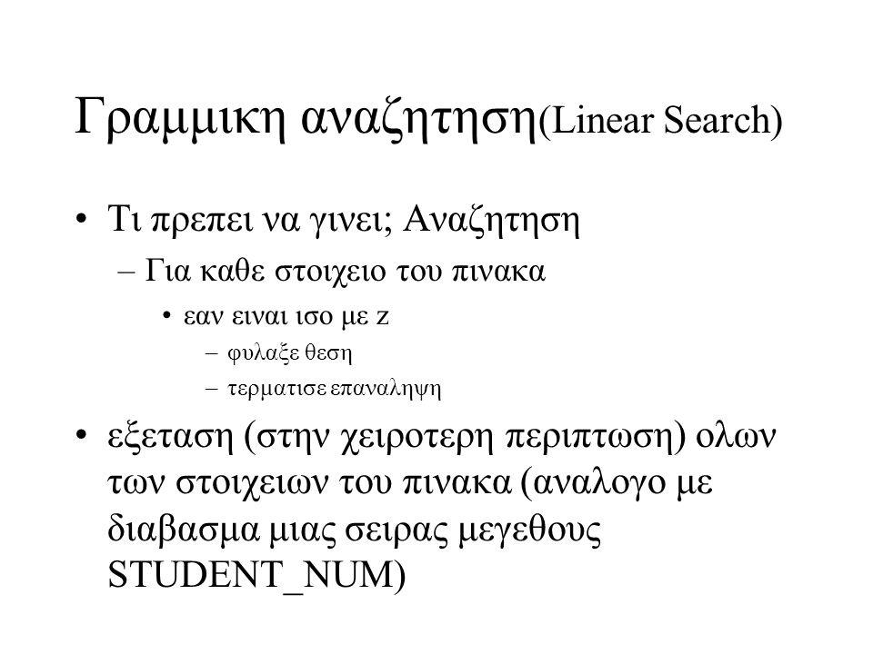 Γραμμικη αναζητηση (Linear Search) •Τι πρεπει να γινει; Αναζητηση –Για καθε στοιχειο του πινακα •εαν ειναι ισο με z –φυλαξε θεση –τερματισε επαναληψη