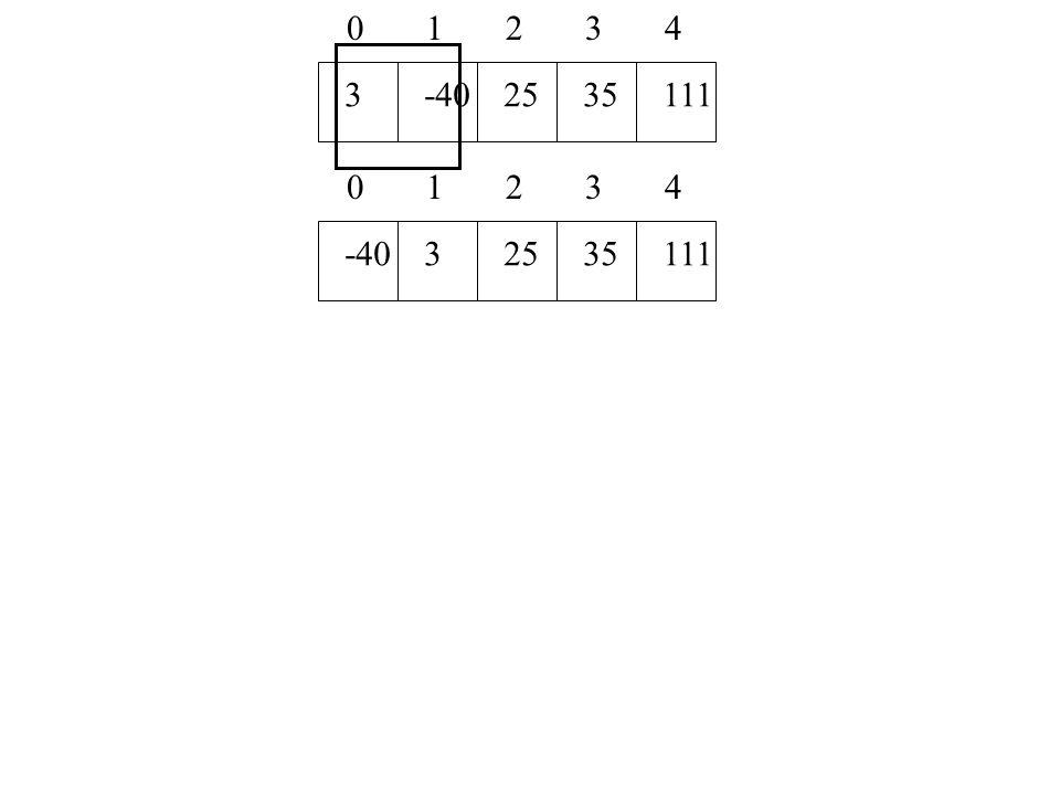 3 0 -40 1 25 2 111 4 35 3 -40 0 3 1 25 2 111 4 35 3