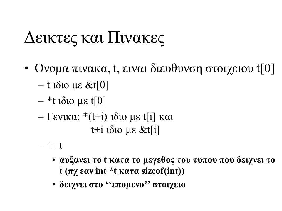 Δεικτες και Πινακες •Ονομα πινακα, t, ειναι διευθυνση στοιχειου t[0] –t ιδιο με &t[0] –*t ιδιο με t[0] –Γενικα: *(t+i) ιδιο με t[i] και t+i ιδιο με &t