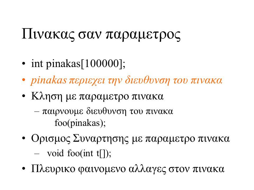 Πινακας σαν παραμετρος •int pinakas[100000]; •pinakas περιεχει την διευθυνση του πινακα •Κληση με παραμετρο πινακα –παιρνουμε διευθυνση του πινακα foo