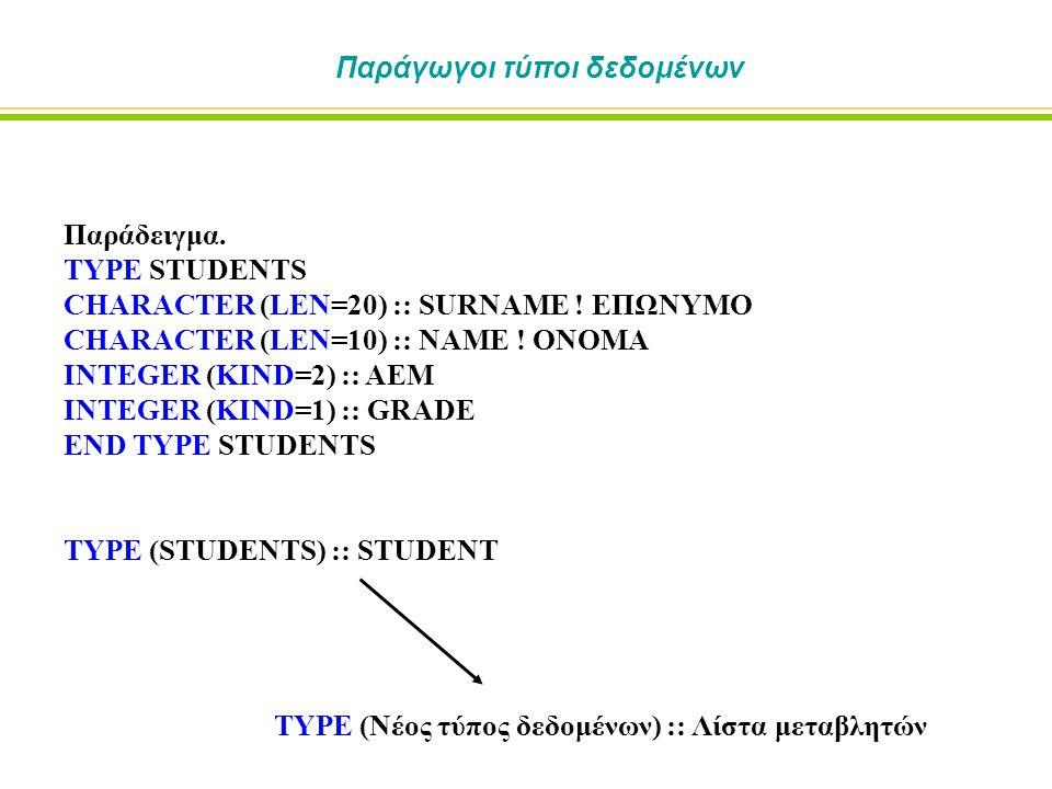Παράγωγοι τύποι δεδομένων Παράδειγμα. TYPE STUDENTS CHARACTER (LEN=20) :: SURNAME ! ΕΠΩΝΥΜΟ CHARACTER (LEN=10) :: NAME ! ΟΝΟΜΑ INTEGER (KIND=2) :: AEM