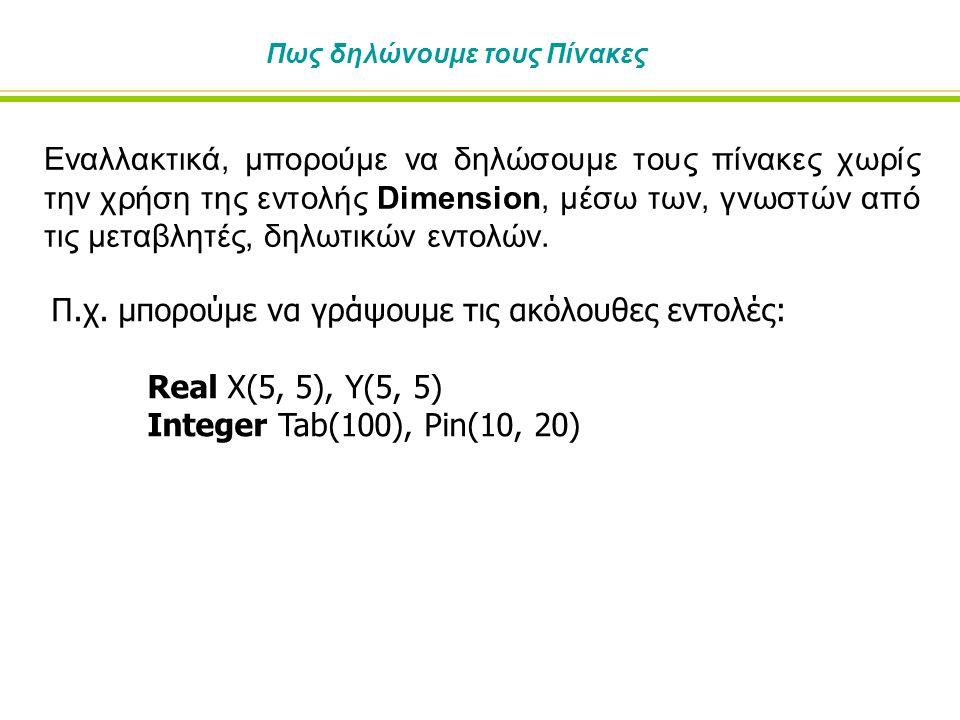 Τοποθέτηση Τιμών σε Πίνακα α) Από το χρήστη Μπορούμε να χρησιμοποιήσουμε την εντολή Do – End Do: Integer A Dimension A(5) Write(*, *) Πληκτρολογείστε πέντε τιμές Do i =1, 5 Read(*, *) A(i) End Do Να έχουμε απευθείας ανάγνωση του πίνακα Α Integer A Dimension A(5) Write(*, *) Πληκτρολογείστε πέντε τιμές Read(*, *) Α