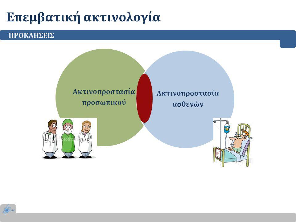 Επεμβατική ακτινολογία ΠΡΟΚΛΗΣΕΙΣ Ακτινοπροστασία προσωπικού Ακτινοπροστασία ασθενών