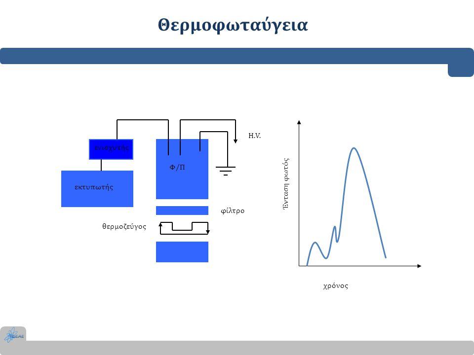 Θερμοφωταύγεια εκτυπωτής ενισχυτής Η.V. Φ/Π φίλτρο θερμοζεύγος χρόνος Ένταση φωτός