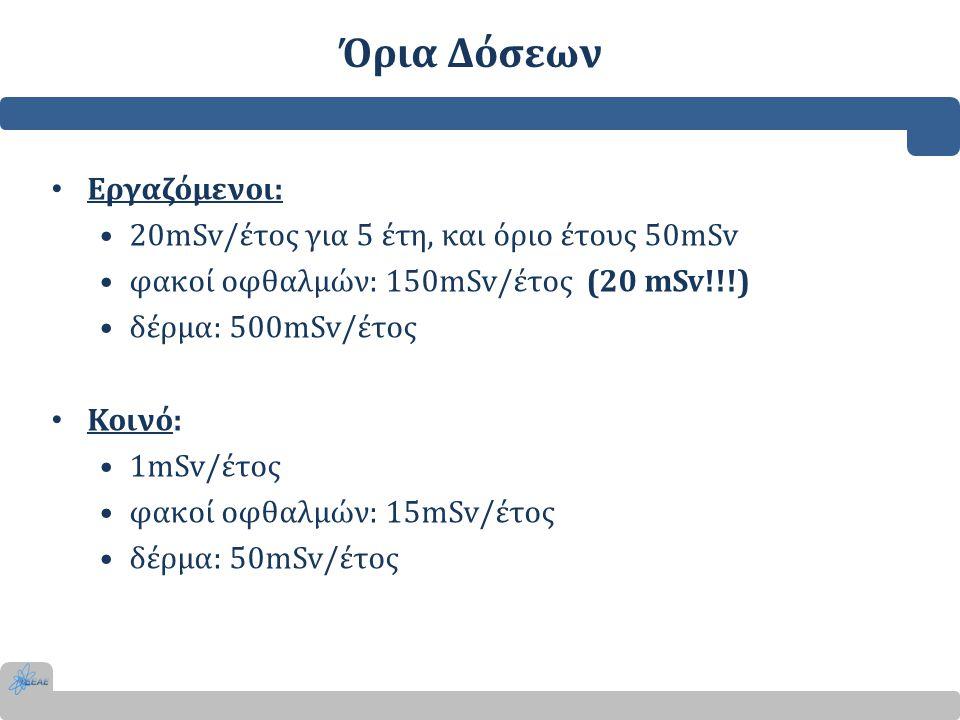 Όρια Δόσεων • Εργαζόμενοι: •20mSv/έτος για 5 έτη, και όριο έτους 50mSv •φακοί οφθαλμών: 150mSv/έτος (20 mSv!!!) •δέρμα: 500mSv/έτος • Κοινό: •1mSv/έτο