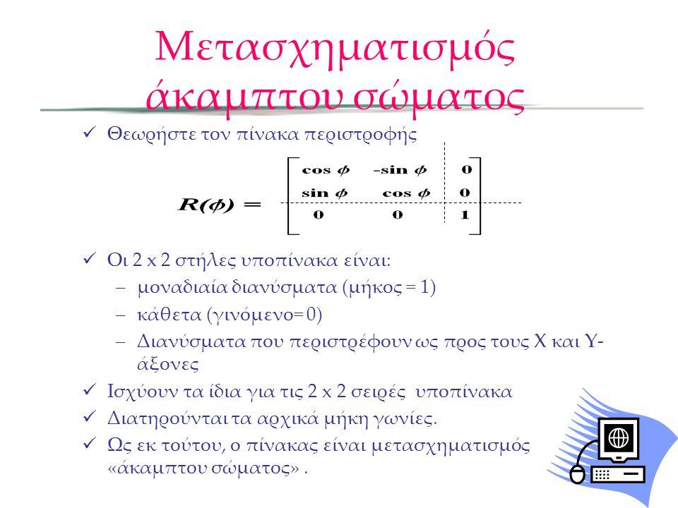  Θεωρήστε τον πίνακα περιστροφής  Οι 2 x 2 στήλες υποπίνακα είναι: –μοναδιαία διανύσματα (μήκος = 1) –κάθετα (γινόμενο= 0) –Διανύσματα που περιστρέφ