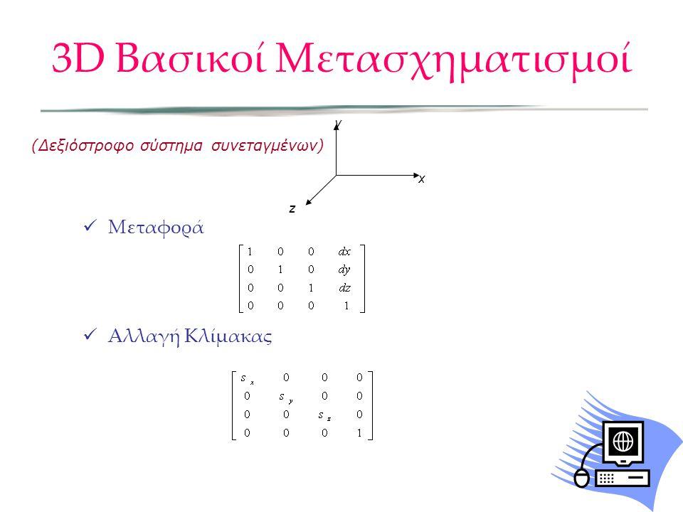  Μεταφορά  Αλλαγή Κλίμακας (Δεξιόστροφο σύστημα συνεταγμένων) x y z 3D Βασικοί Μετασχηματισμοί