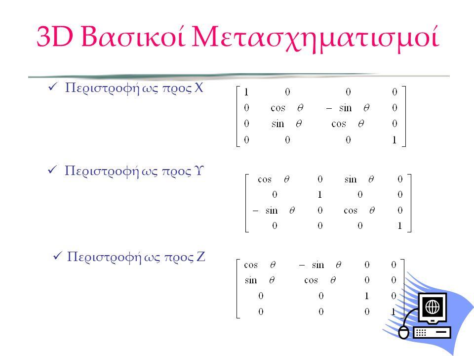  Περιστροφή ως προς Χ  Περιστροφή ως προς Υ  Περιστροφή ως προς Ζ 3D Βασικοί Μετασχηματισμοί