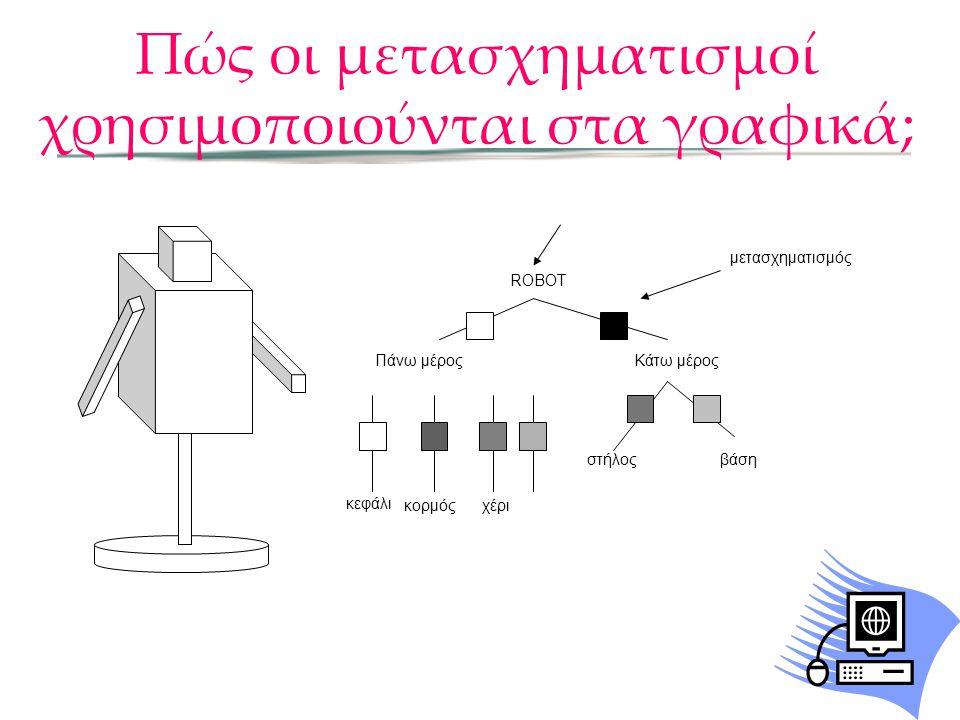 Πώς οι μετασχηματισμοί χρησιμοποιούνται στα γραφικά; ROBOT μετασχηματισμός Πάνω μέροςΚάτω μέρος κεφάλι κορμόςχέρι βάσηστήλος