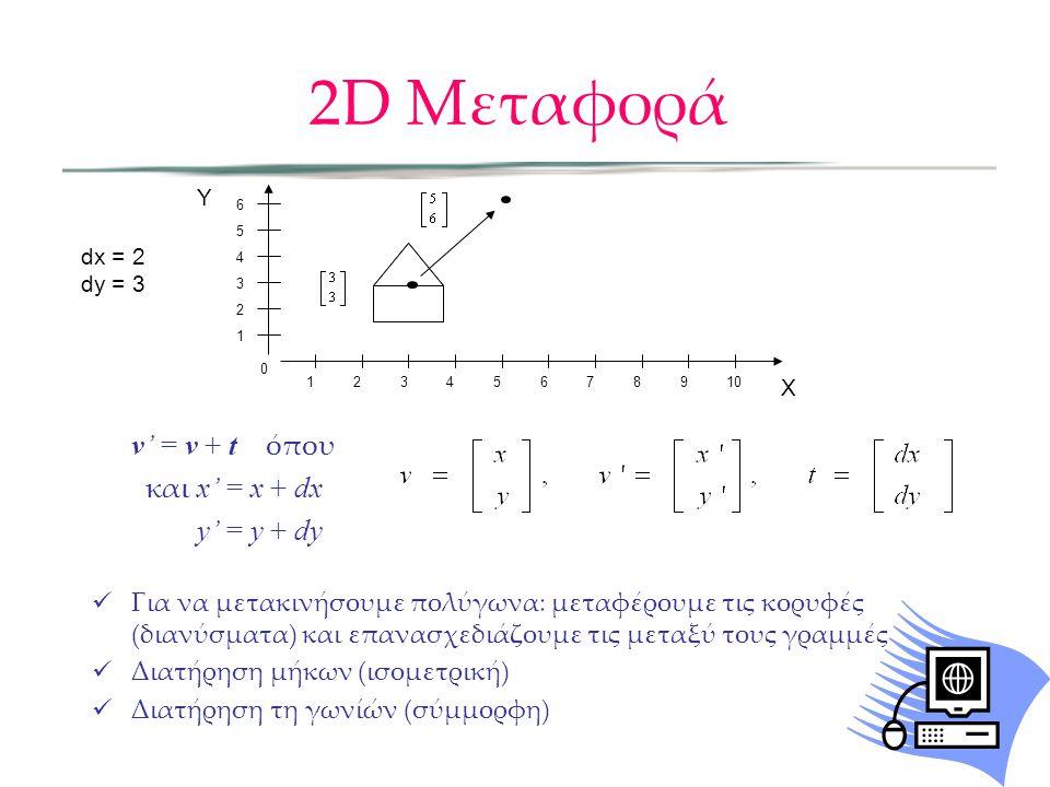 v' = v + t όπου και x' = x + dx y' = y + dy  Για να μετακινήσουμε πολύγωνα: μεταφέρουμε τις κορυφές (διανύσματα) και επανασχεδιάζουμε τις μεταξύ τους