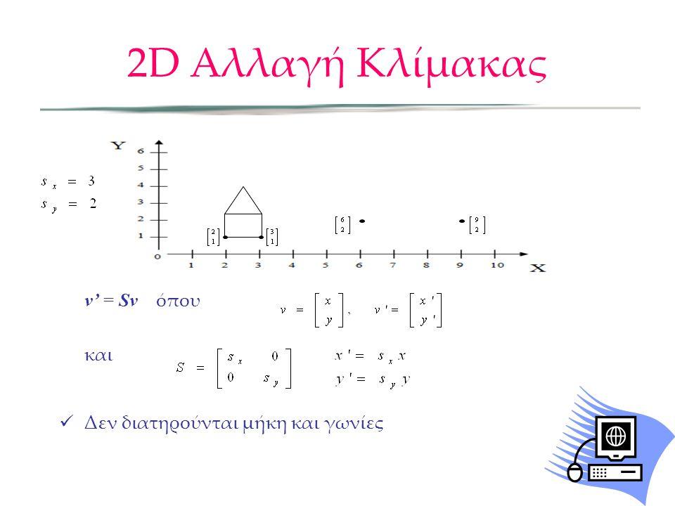 v' = Sv όπου και  Δεν διατηρούνται μήκη και γωνίες 2D Αλλαγή Κλίμακας