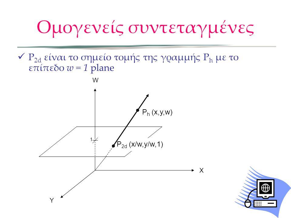 Ομογενείς συντεταγμένες  P 2d είναι το σημείο τομής της γραμμής P h με το επίπεδο w = 1 plane P 2d (x/w,y/w,1) P h (x,y,w) Y X W 1