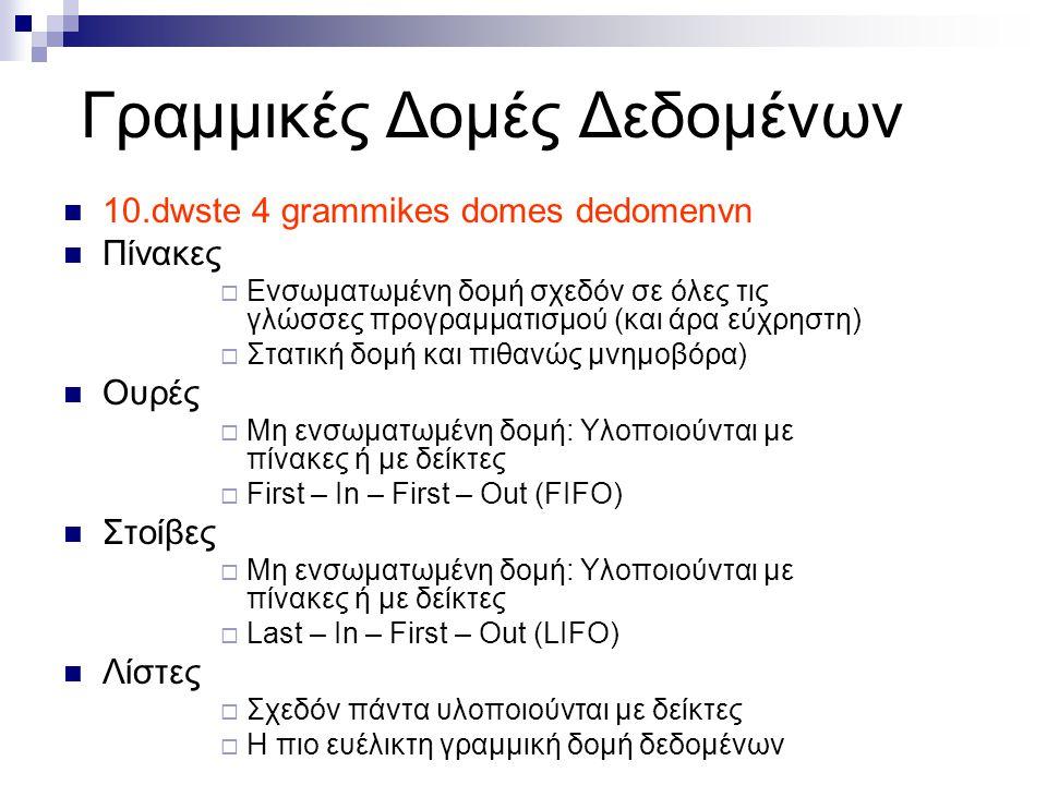 11.Μη γραμμικές Δομές Δεδομένων  Δένδρα  Ίσως η πιο σημαντική (μαζί με τις λίστες) δομή δεδομένων  Σχεδόν πάντα υλοποιούνται με δείκτες  Γράφοι – Γραφήματα  Η πιο ευέλικτη (και γι' αυτό η πιο πολύπλοκη) απο τις δομές της εσωτερικής μνήμης  Σχεδόν πάντα υλοποιούνται με δείκτες