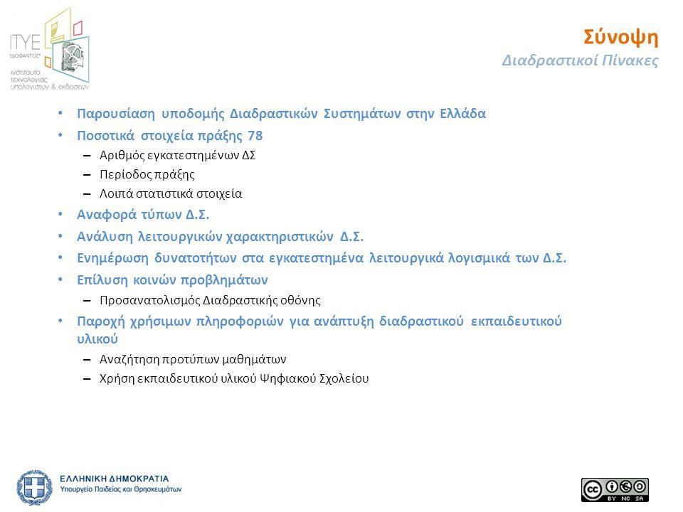• Παρουσίαση υποδομής Διαδραστικών Συστημάτων στην Ελλάδα • Ποσοτικά στοιχεία πράξης 78 – Αριθμός εγκατεστημένων ΔΣ – Περίοδος πράξης – Λοιπά στατιστικά στοιχεία • Αναφορά τύπων Δ.Σ.