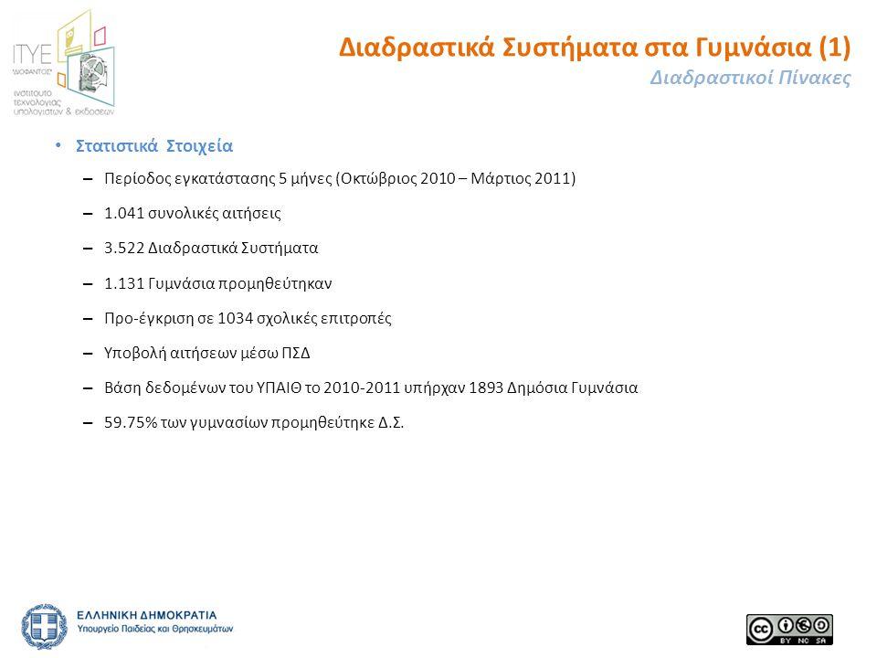 • Στατιστικά Στοιχεία – Περίοδος εγκατάστασης 5 μήνες (Οκτώβριος 2010 – Μάρτιος 2011) – 1.041 συνολικές αιτήσεις – 3.522 Διαδραστικά Συστήματα – 1.131 Γυμνάσια προμηθεύτηκαν – Προ-έγκριση σε 1034 σχολικές επιτροπές – Υποβολή αιτήσεων μέσω ΠΣΔ – Βάση δεδομένων του ΥΠΑΙΘ το 2010-2011 υπήρχαν 1893 Δημόσια Γυμνάσια – 59.75% των γυμνασίων προμηθεύτηκε Δ.Σ.