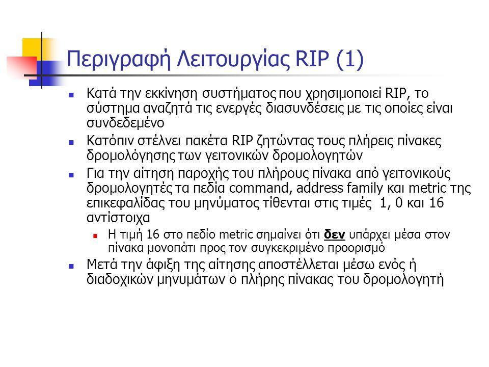 Περιγραφή Λειτουργίας RIP (1)  Κατά την εκκίνηση συστήματος που χρησιμοποιεί RIP, το σύστημα αναζητά τις ενεργές διασυνδέσεις με τις οποίες είναι συν