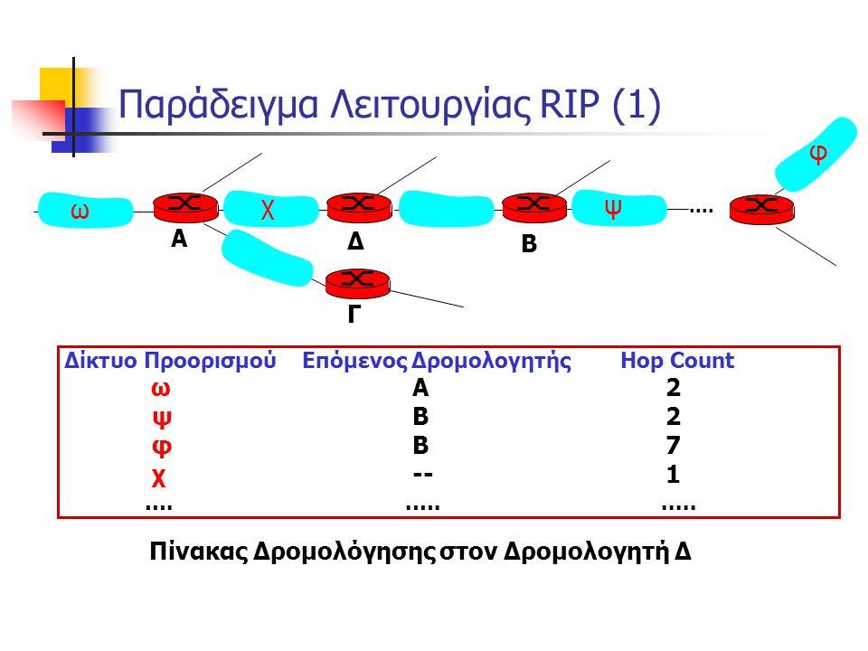 Παράδειγμα Λειτουργίας RIP (1) Δίκτυο Προορισμού Επόμενος Δρομολογητής Hop Count ω Α2 ψ Β2 φ Β7 χ --1 …..…...... ω χψ φ Α Γ Δ Β Πίνακας Δρομολόγησης σ