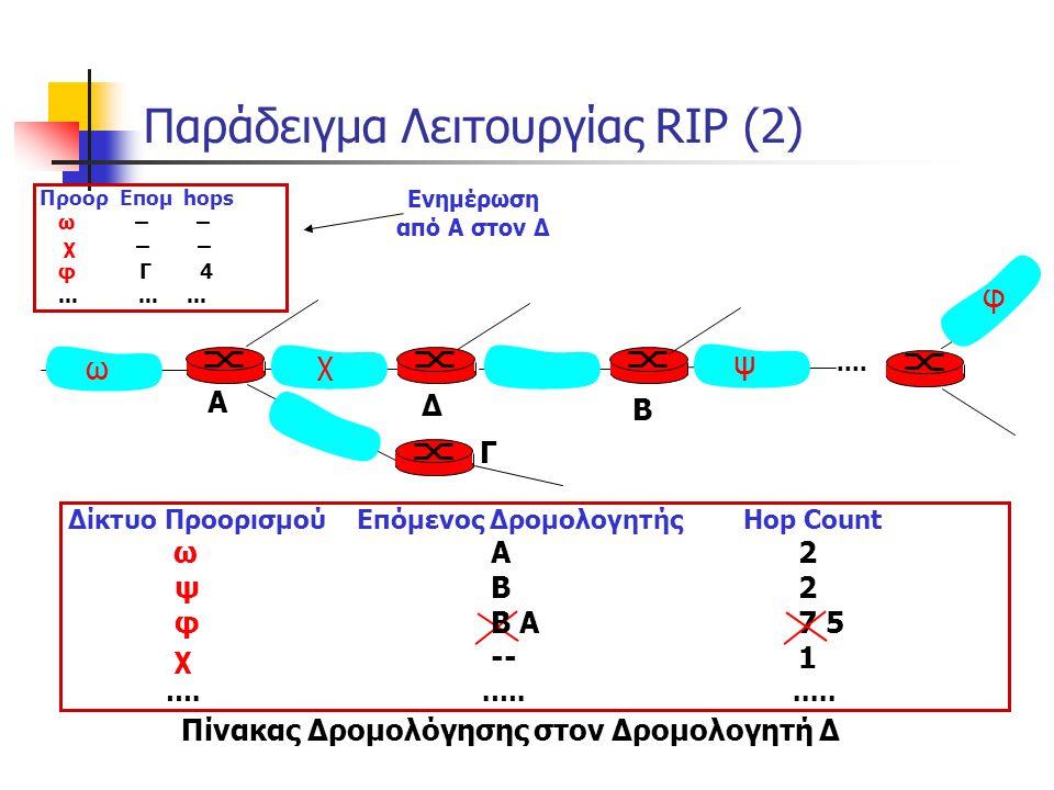 Παράδειγμα Λειτουργίας RIP (2) Προορ Επομ hops ω – – χ – – φΓ 4......... Ενημέρωση από Α στον Δ Δίκτυο Προορισμού Επόμενος Δρομολογητής Hop Count ω Α2