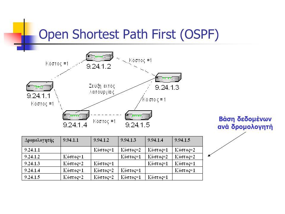 Open Shortest Path First (OSPF) Βάση δεδομένων ανά δρομολογητή