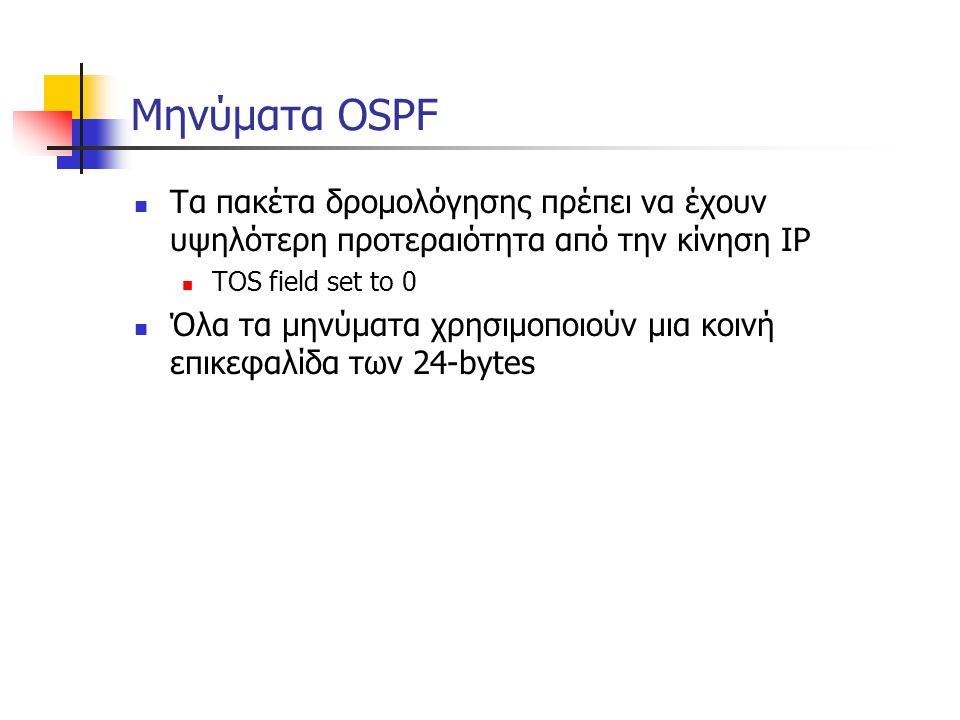 Μηνύματα OSPF  Τα πακέτα δρομολόγησης πρέπει να έχουν υψηλότερη προτεραιότητα από την κίνηση IP  TOS field set to 0  Όλα τα μηνύματα χρησιμοποιούν