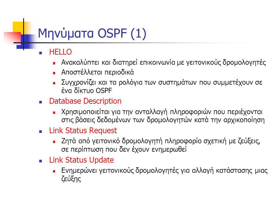Μηνύματα OSPF (1)  HELLO  Ανακαλύπτει και διατηρεί επικοινωνία με γειτονικούς δρομολογητές  Αποστέλλεται περιοδικά  Συγχρονίζει και τα ρολόγια των