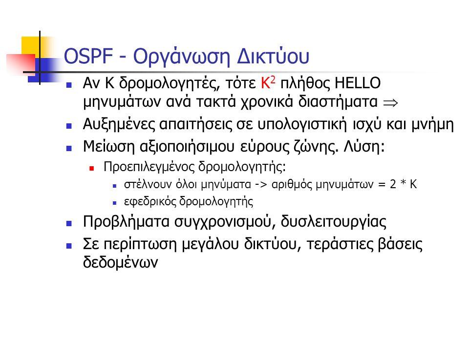 OSPF - Οργάνωση Δικτύου  Αν Κ δρομολογητές, τότε Κ 2 πλήθος HELLO μηνυμάτων ανά τακτά χρονικά διαστήματα   Αυξημένες απαιτήσεις σε υπολογιστική ισχ