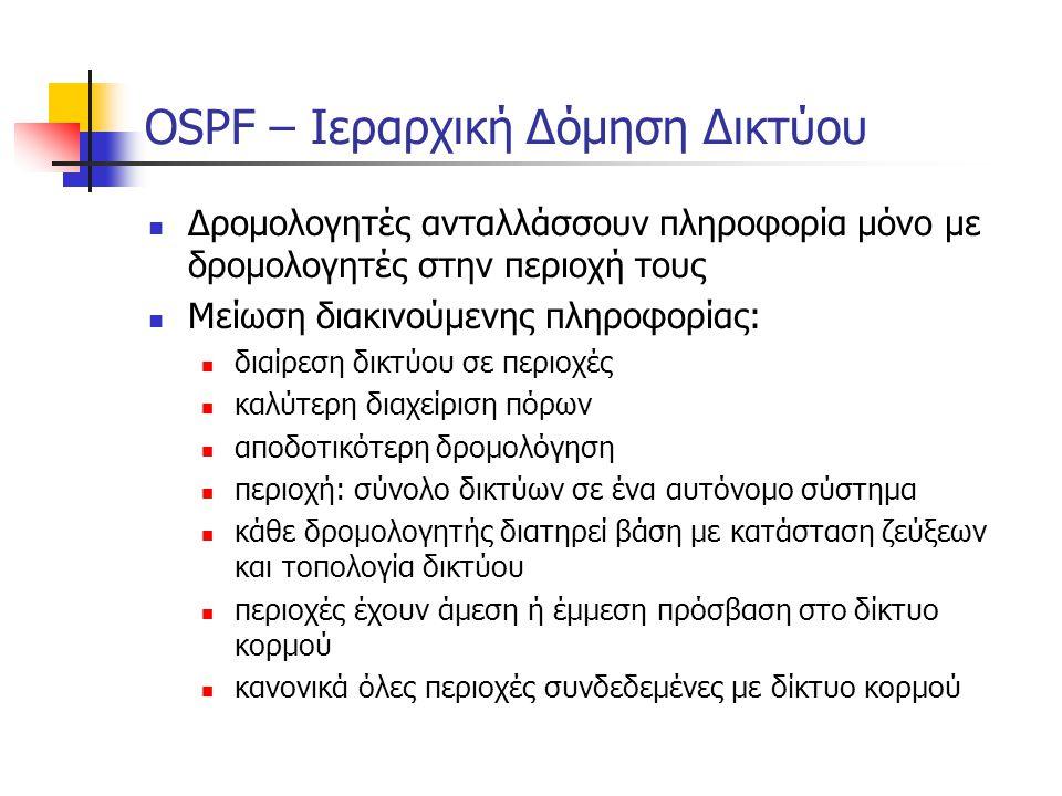 OSPF – Ιεραρχική Δόμηση Δικτύου  Δρομολογητές ανταλλάσσουν πληροφορία μόνο με δρομολογητές στην περιοχή τους  Μείωση διακινούμενης πληροφορίας:  δι