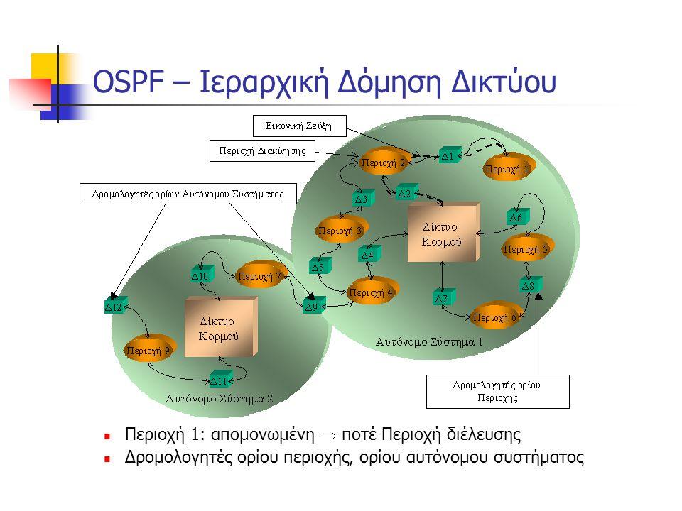 OSPF – Ιεραρχική Δόμηση Δικτύου  Περιοχή 1: απομονωμένη  ποτέ Περιοχή διέλευσης  Δρομολογητές ορίου περιοχής, ορίου αυτόνομου συστήματος