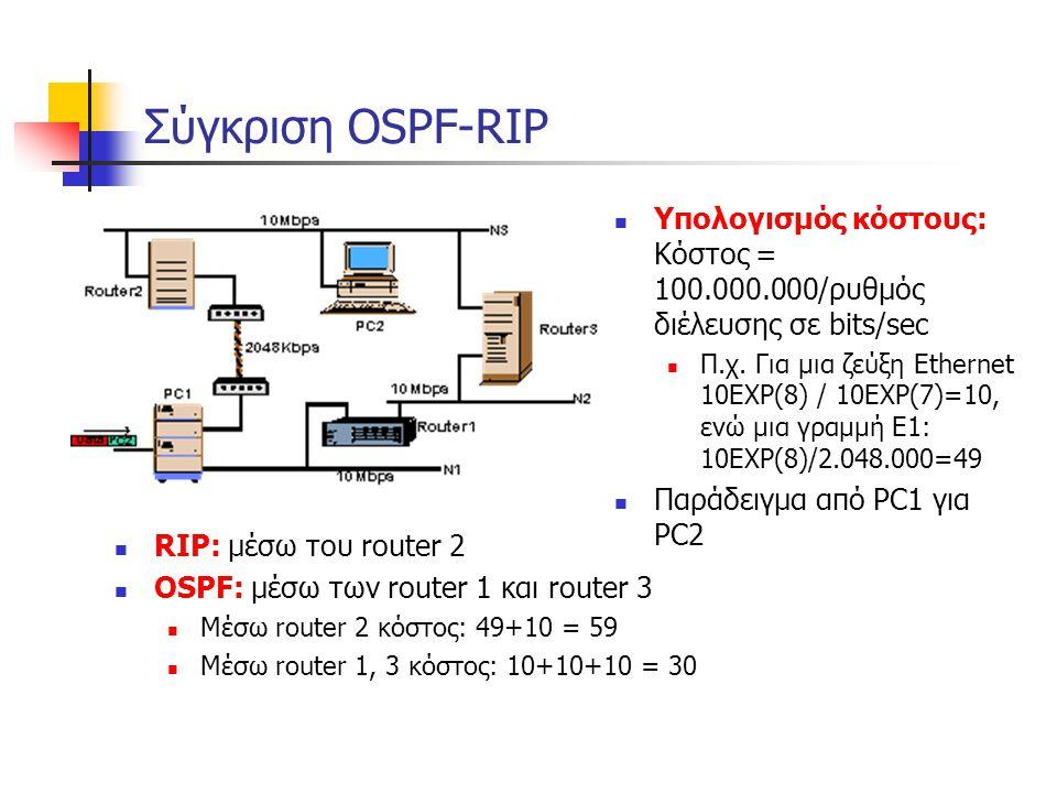 Σύγκριση OSPF-RIP  Υπολογισμός κόστους: Κόστος = 100.000.000/ρυθμός διέλευσης σε bits/sec  Π.χ. Για μια ζεύξη Ethernet 10EXP(8) / 10EXP(7)=10, ενώ μ