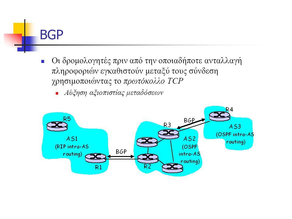 BGP  Οι δρομολογητές πριν από την οποιαδήποτε ανταλλαγή πληροφοριών εγκαθιστούν μεταξύ τους σύνδεση χρησιμοποιώντας το πρωτόκολλο TCP  Αύξηση αξιοπι