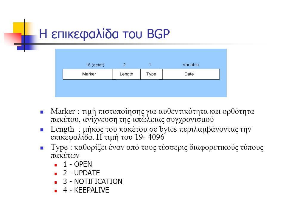Η επικεφαλίδα του BGP  Marker : τιμή πιστοποίησης για αυθεντικότητα και ορθότητα πακέτου, ανίχνευση της απώλειας συγχρονισμού  Length : μήκος του πα