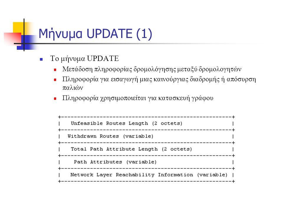Μήνυμα UPDATE (1)  Το μήνυμα UPDATE  Μετάδοση πληροφορίας δρομολόγησης μεταξύ δρομολογητών  Πληροφορία για εισαγωγή μιας καινούργιας διαδρομής ή απ