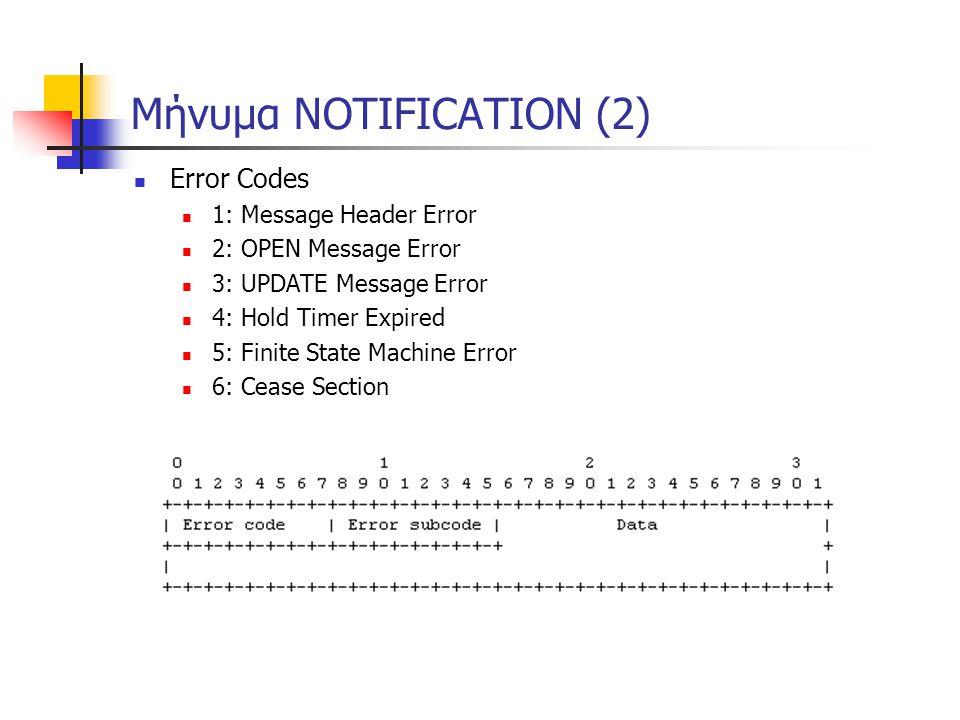 Μήνυμα NOTIFICATION (2)  Error Codes  1: Message Header Error  2: OPEN Message Error  3: UPDATE Message Error  4: Hold Timer Expired  5: Finite