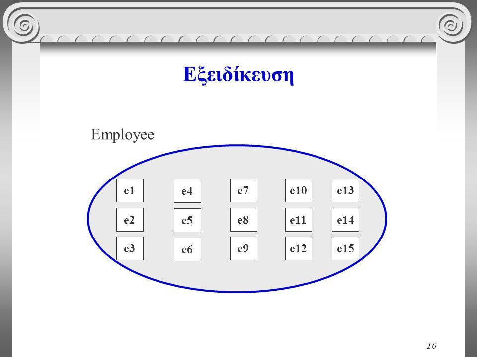 10 Εξειδίκευση e1e1 e2 e3 Employee e4 e5 e6 e7 e8 e9 e10e10 e11 e12 e13e13 e14 e15