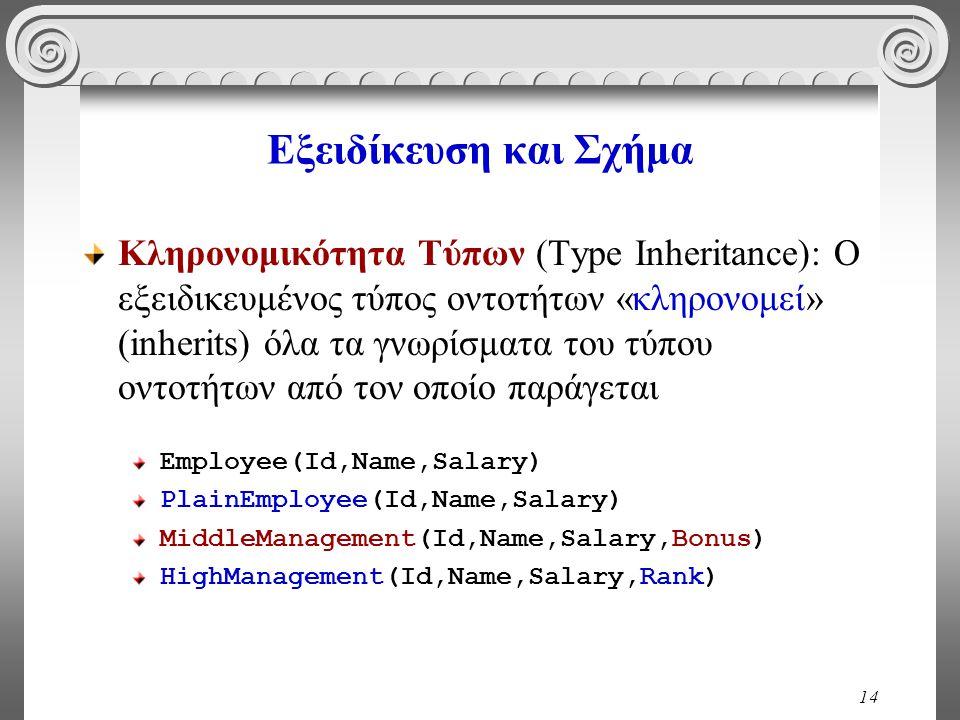 14 Εξειδίκευση και Σχήμα Κληρονομικότητα Τύπων (Type Inheritance): Ο εξειδικευμένος τύπος οντοτήτων «κληρονομεί» (inherits) όλα τα γνωρίσματα του τύπο