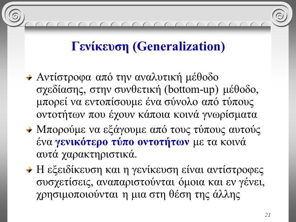 21 Γενίκευση (Generalization) Αντίστροφα από την αναλυτική μέθοδο σχεδίασης, στην συνθετική (bottom-up) μέθοδο, μπορεί να εντοπίσουμε ένα σύνολο από τ