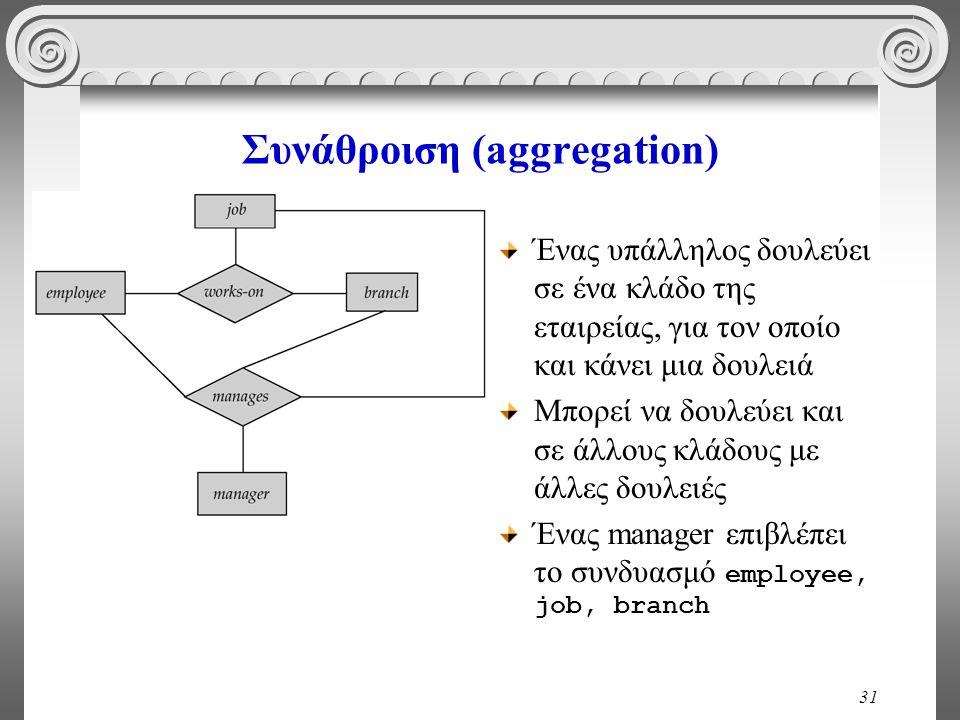31 Συνάθροιση (aggregation) Ένας υπάλληλος δουλεύει σε ένα κλάδο της εταιρείας, για τον οποίο και κάνει μια δουλειά Μπορεί να δουλεύει και σε άλλους κ