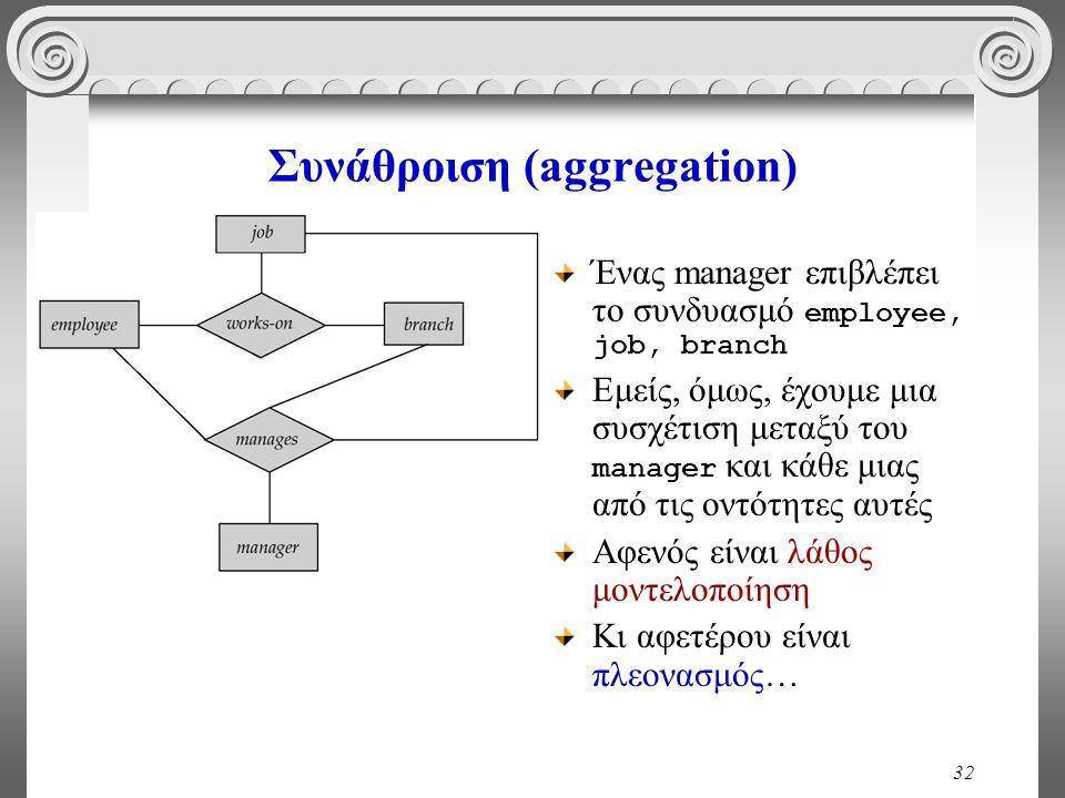 32 Συνάθροιση (aggregation) Ένας manager επιβλέπει το συνδυασμό employee, job, branch Εμείς, όμως, έχουμε μια συσχέτιση μεταξύ του manager και κάθε μι