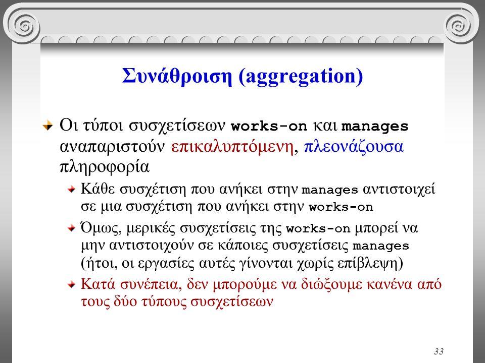 33 Συνάθροιση (aggregation) Οι τύποι συσχετίσεων works-on και manages αναπαριστούν επικαλυπτόμενη, πλεονάζουσα πληροφορία Κάθε συσχέτιση που ανήκει στ