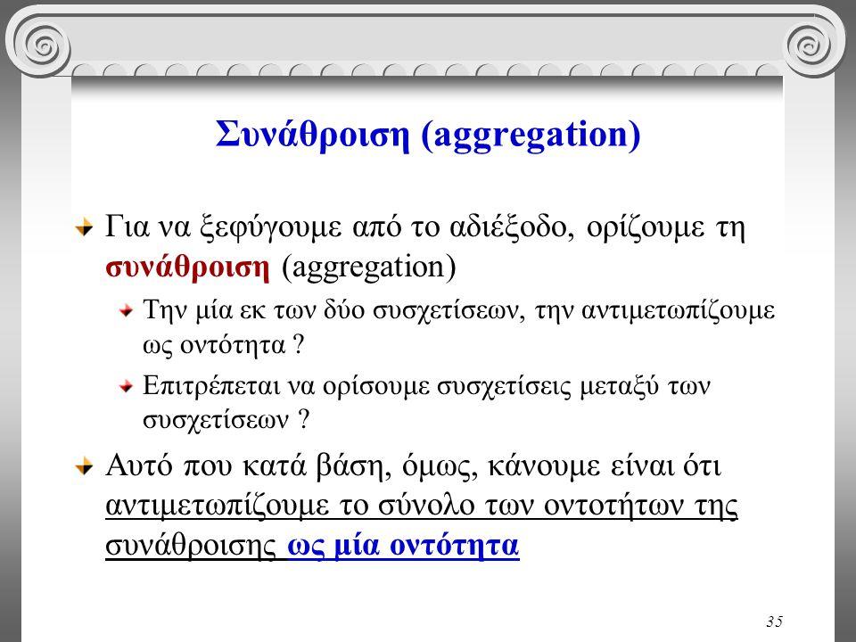 35 Συνάθροιση (aggregation) Για να ξεφύγουμε από το αδιέξοδο, ορίζουμε τη συνάθροιση (aggregation) Την μία εκ των δύο συσχετίσεων, την αντιμετωπίζουμε
