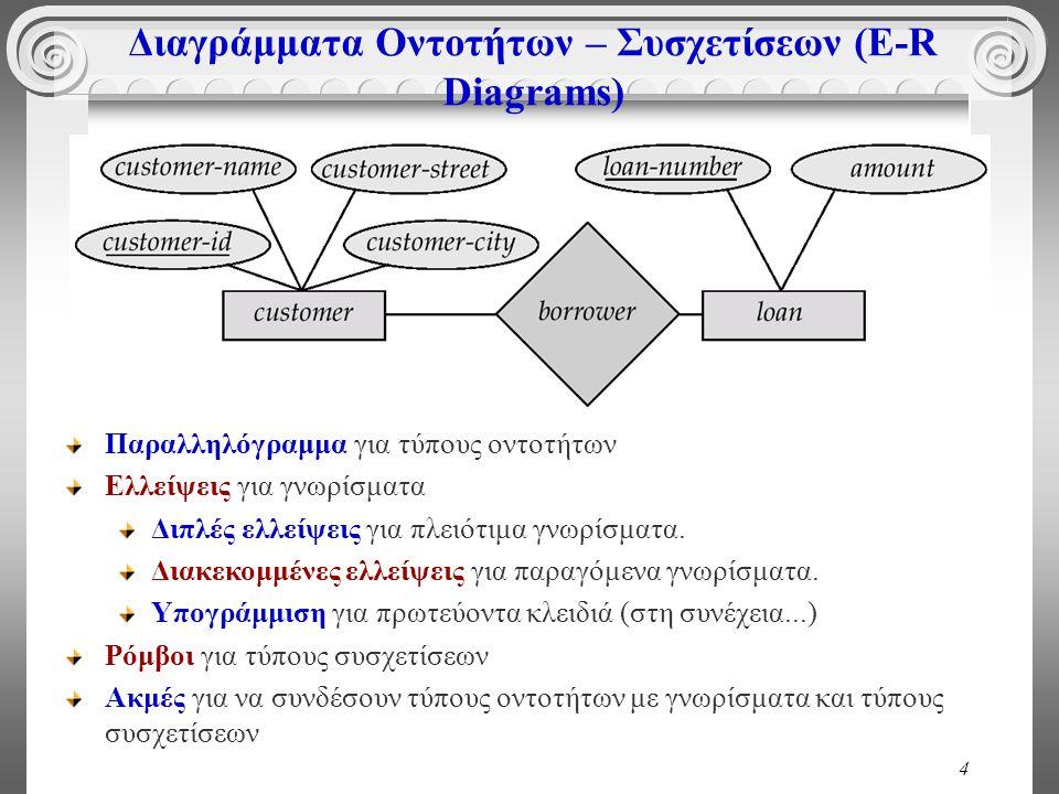 4 Διαγράμματα Οντοτήτων – Συσχετίσεων (E-R Diagrams) Παραλληλόγραμμα για τύπους οντοτήτων Ελλείψεις για γνωρίσματα Διπλές ελλείψεις για πλειότιμα γνωρ