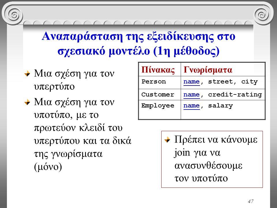 47 Αναπαράσταση της εξειδίκευσης στο σχεσιακό μοντέλο (1η μέθοδος) Μια σχέση για τον υπερτύπο Μια σχέση για τον υποτύπο, με το πρωτεύον κλειδί του υπε